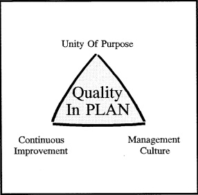 quality-in-plan