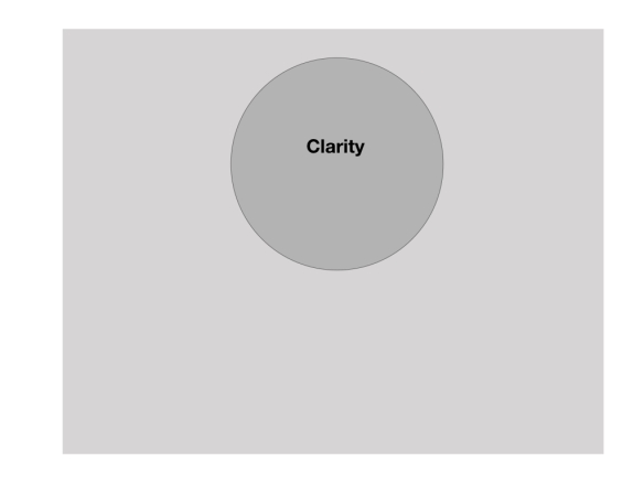 Clarity Trust Inspiration - 1.002.jpeg