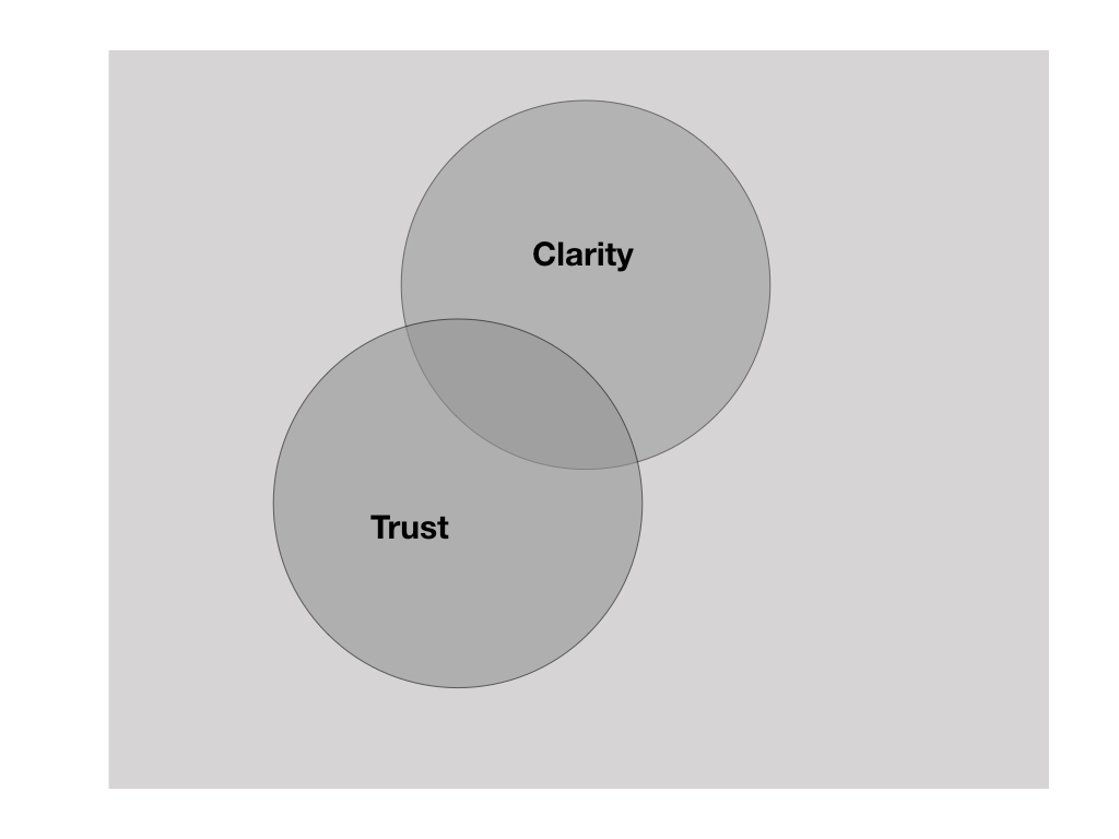 Clarity Trust Inspiration - 1.003.jpeg