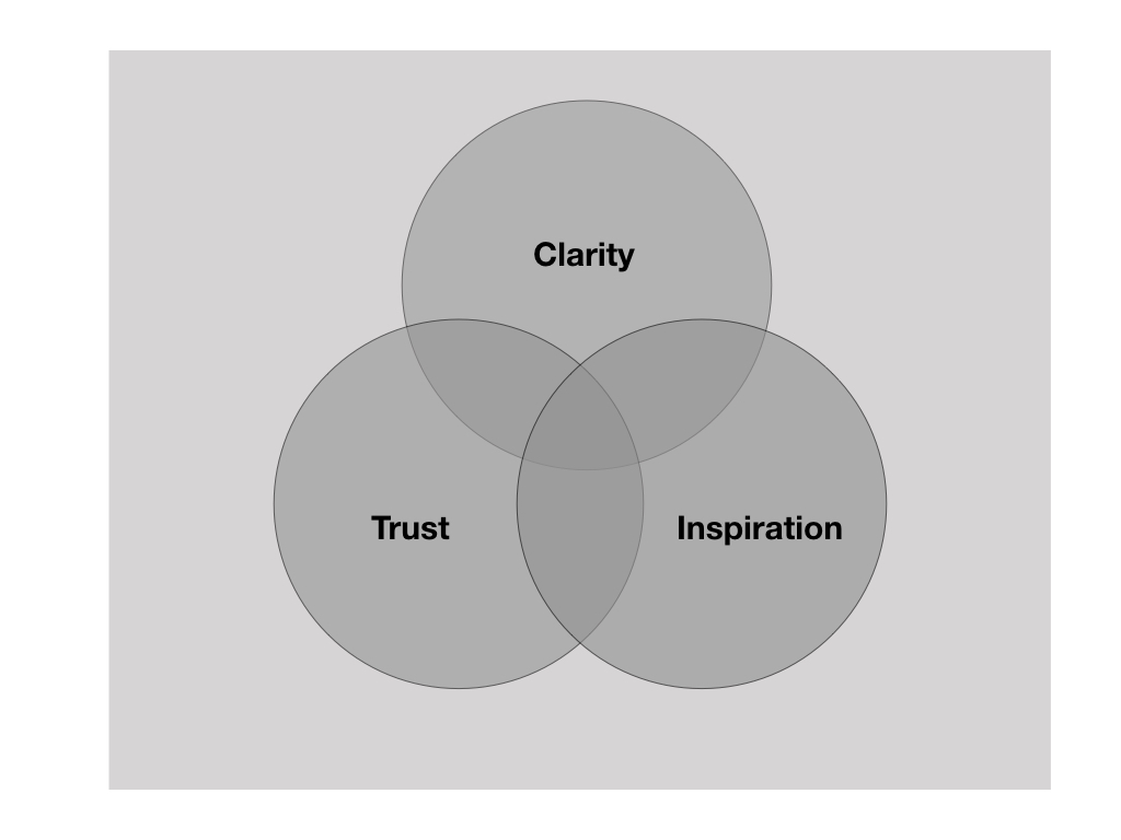 Clarity Trust Inspiration - 1.004.jpeg